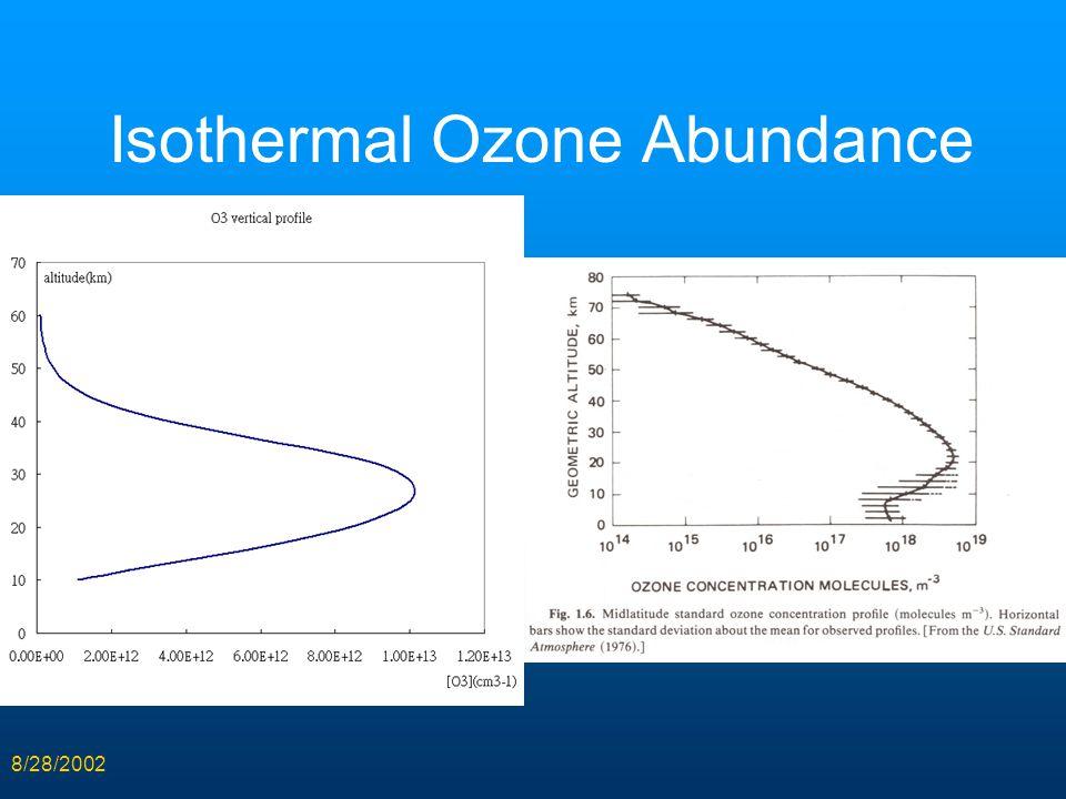 Isothermal Ozone Abundance