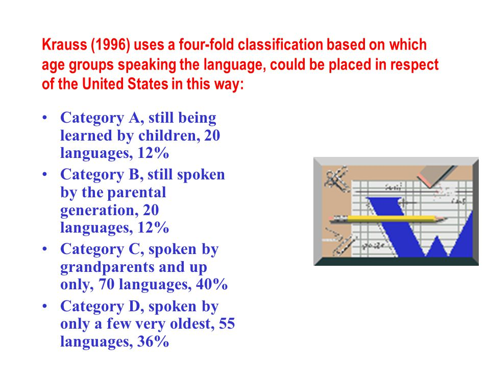 Krauss (1996) uses a four-fold classification based on which age groups speaking the language, could be placed in respect of the United States in this way: Category A, still being learned by children, 20 languages, 12% Category B, still spoken by the parental generation, 20 languages, 12% Category C, spoken by grandparents and up only, 70 languages, 40% Category D, spoken by only a few very oldest, 55 languages, 36%