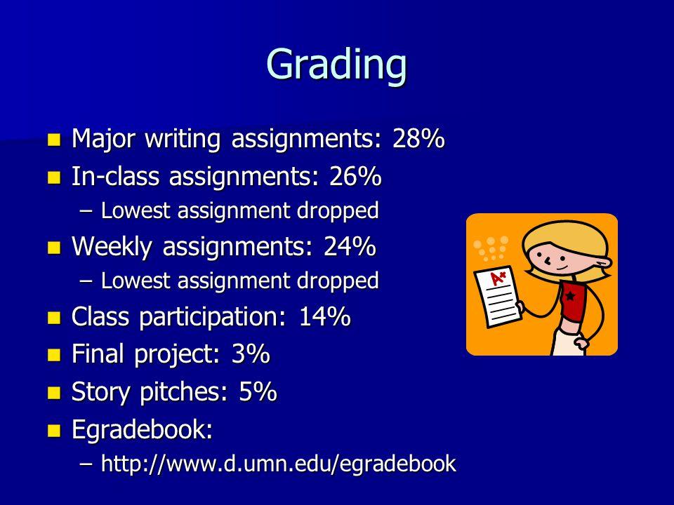 Grading Major writing assignments: 28% Major writing assignments: 28% In-class assignments: 26% In-class assignments: 26% –Lowest assignment dropped Weekly assignments: 24% Weekly assignments: 24% –Lowest assignment dropped Class participation: 14% Class participation: 14% Final project: 3% Final project: 3% Story pitches: 5% Story pitches: 5% Egradebook: Egradebook: –http://www.d.umn.edu/egradebook