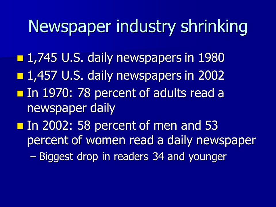 Newspaper industry shrinking 1,745 U.S. daily newspapers in 1980 1,745 U.S.