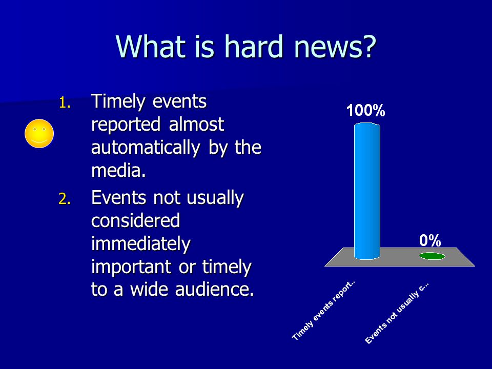 What is hard news. 1. Timely events reported almost automatically by the media.