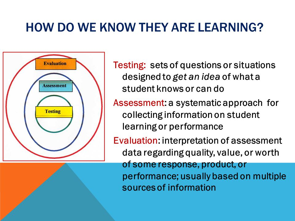 WE USE DIFFERENT APPROACHES /KINDS OF ASSESSMENT Summative: Evaluation at the end of a learning period to measure what a student has learned.