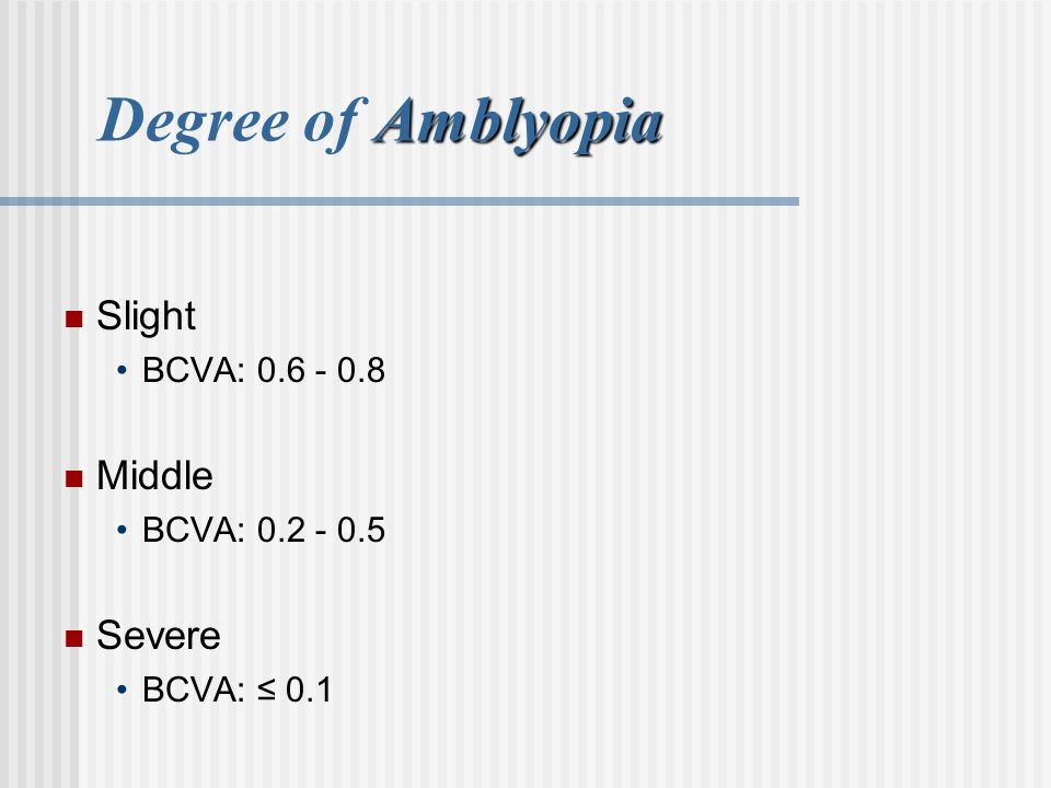 Prevention / Screening In recent years, Amblyopia has become a topic of great interest in public health policy and discussions, beyond the domain of the treating ophthalmologist's office.