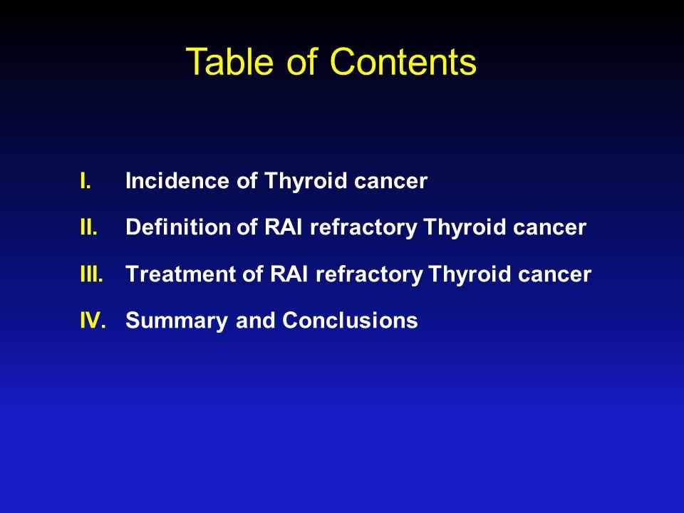 Drugs & Targets -Multi-targeted TKIs-