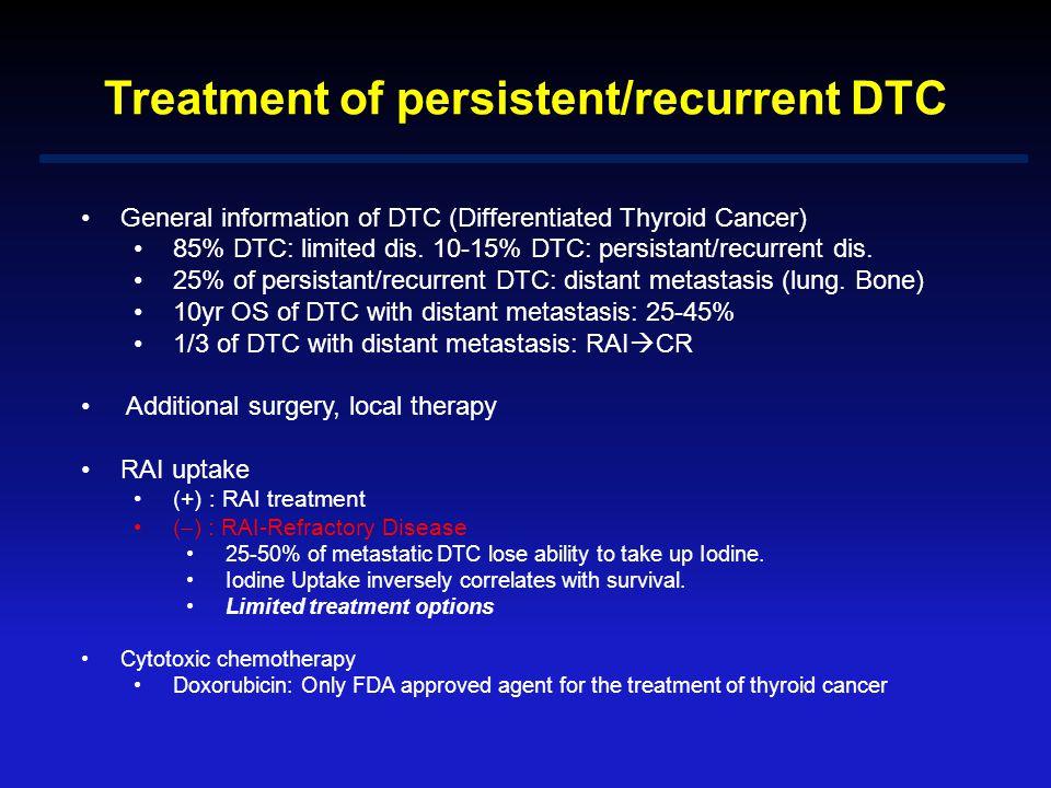 Failure of traditional systemic chemotherapy  Doxorubicin vs Cisplatin 17% vs 26% (12% CR)  Bleomycin, Doxorubicin, + Cisplatin 42% response, median survival 11 months  Etoposide 0% response (failure to recruit) 