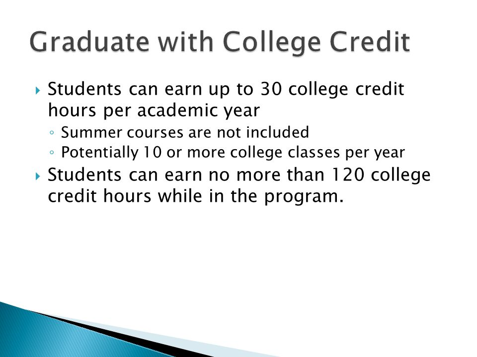  If you fail a college class, you will most likely be charged for the expense of the course  If you withdraw from a course beyond college deadlines, you will most likely be charged for the course  Failing and withdraw grades will be included on both the hs and college transcript  Could potentially jeopardize college opportunities and financial aid  Could potentially jeopardize high school graduation
