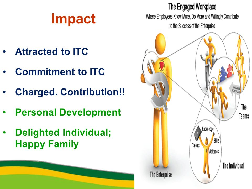 Impact Attracted to ITC Commitment to ITC Charged.