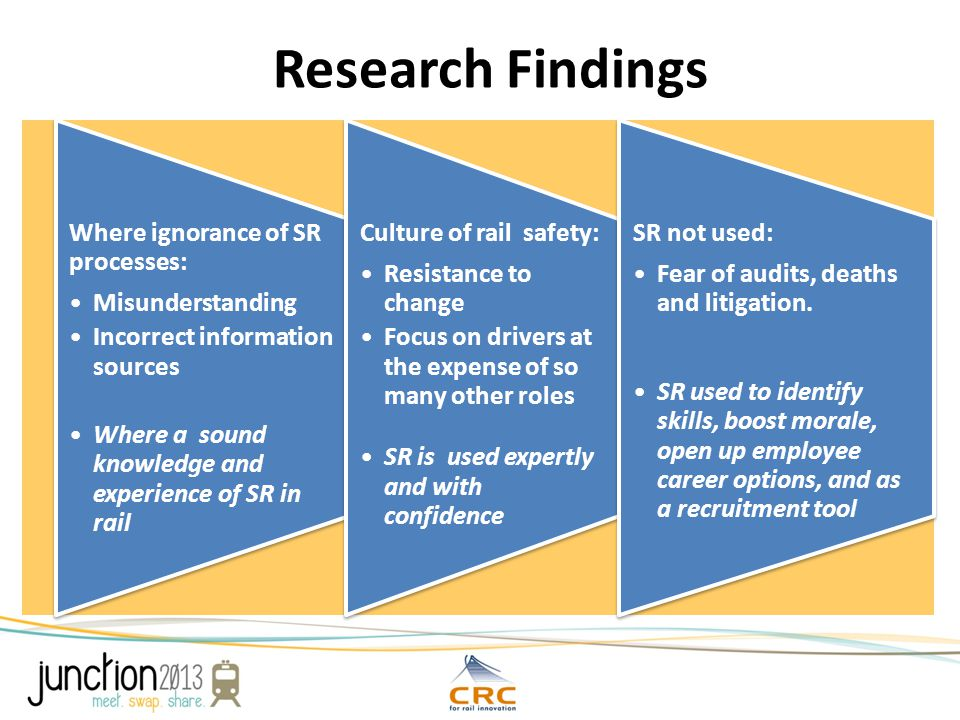 Research Findings Where ignorance of SR processes: Misunderstanding Incorrect information sources Where a sound knowledge and experience of SR in rail