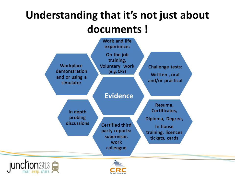 Understanding that it's not just about documents ! Evidence Work and life experience: On the job training, Voluntary work (e.g. CFS) Challenge tests: