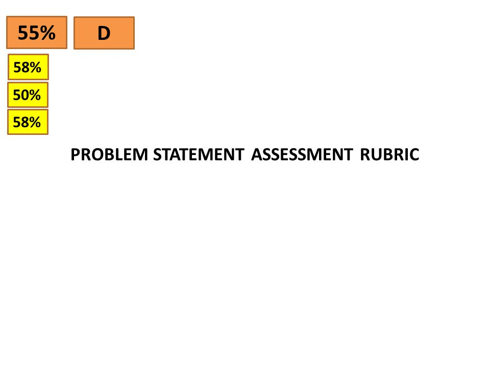 PROBLEM STATEMENT ASSESSMENT RUBRIC 55% D 58% 50% 58%