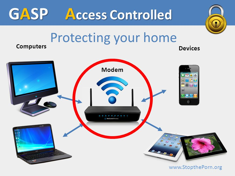 www.StopthePorn.org Protecting your home Computers Modem Devices A ccess Controlled GASP