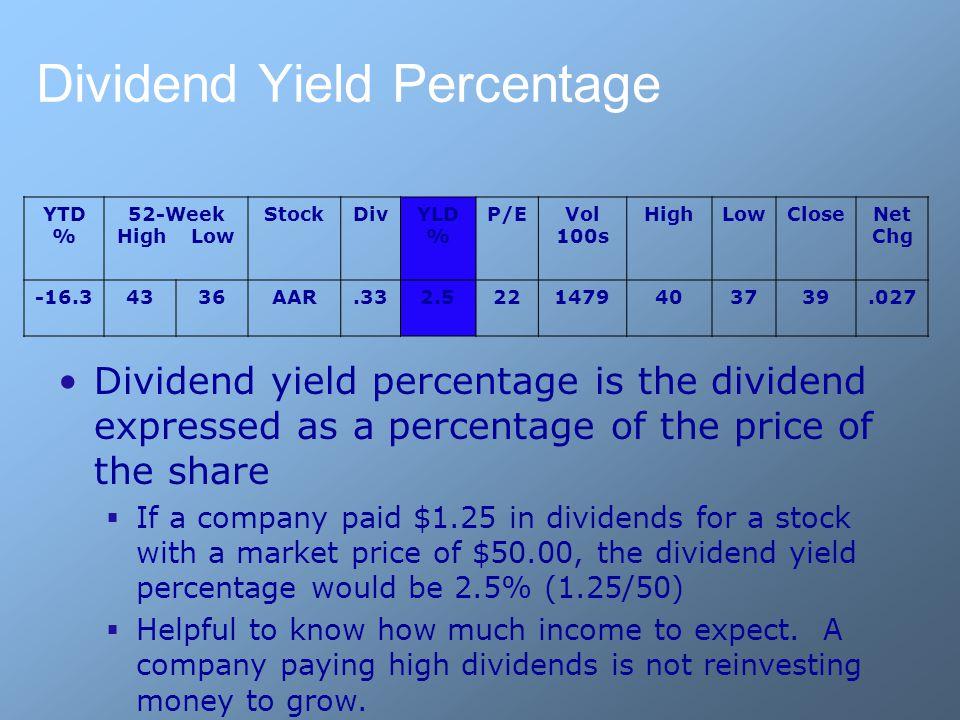 Dividend Yield Percentage YTD % 52-Week High Low StockDivYLD % P/EVol 100s HighLowCloseNet Chg -16.34336AAR.332.5221479403739.027 Dividend yield perce