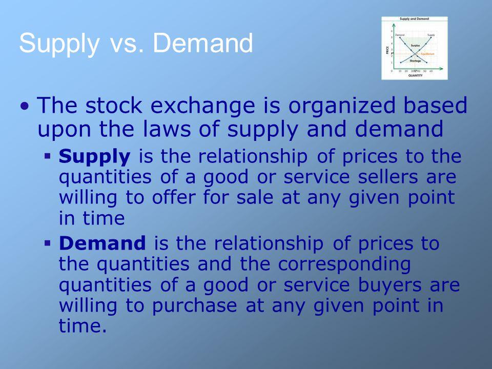 Supply vs.
