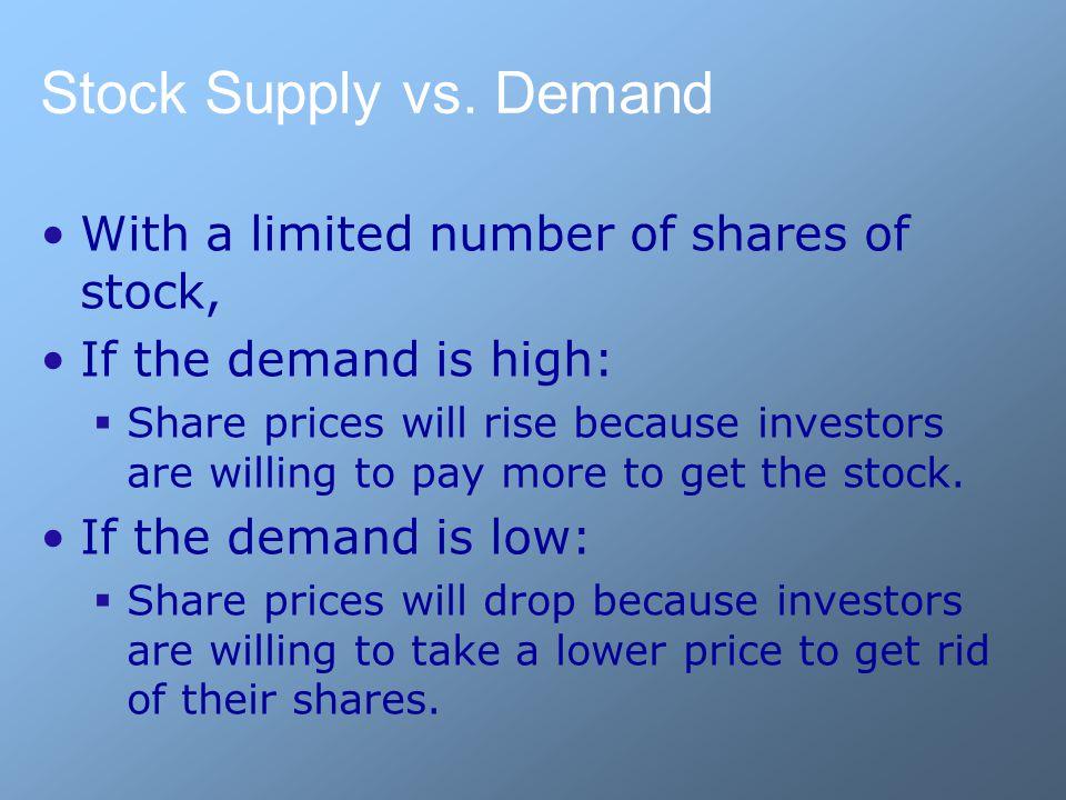 Stock Supply vs.