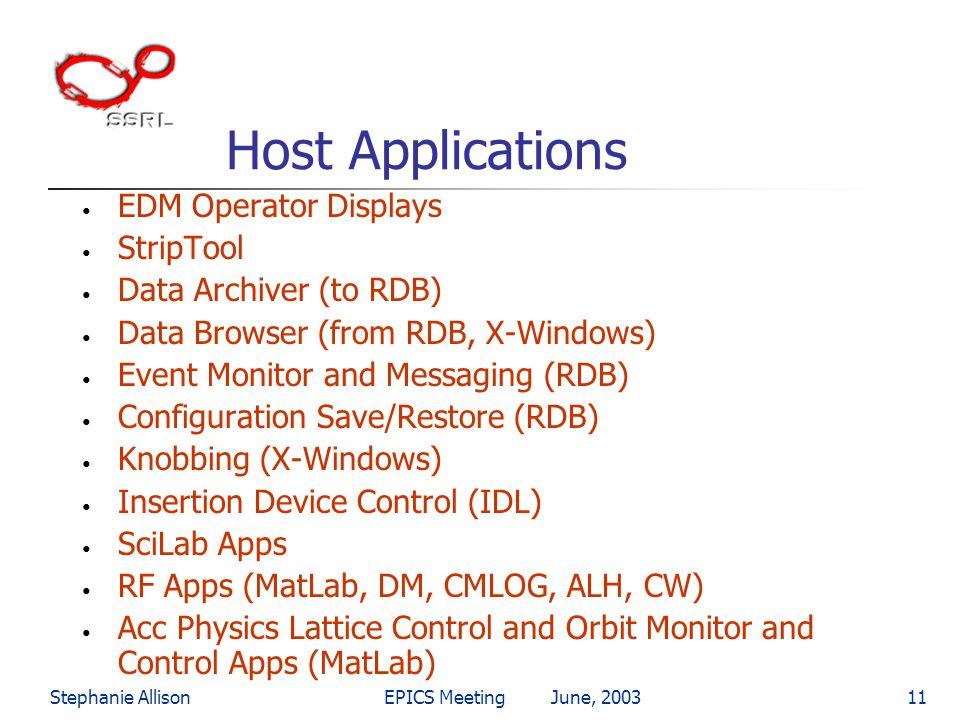 Stephanie AllisonEPICS Meeting June, 200311 Host Applications EDM Operator Displays StripTool Data Archiver (to RDB) Data Browser (from RDB, X-Windows