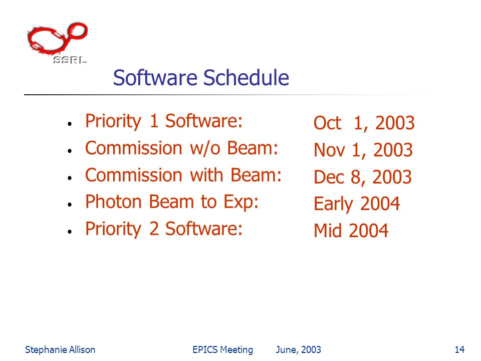 Stephanie AllisonEPICS Meeting June, 200314 Software Schedule Priority 1 Software: Commission w/o Beam: Commission with Beam: Photon Beam to Exp: Prio