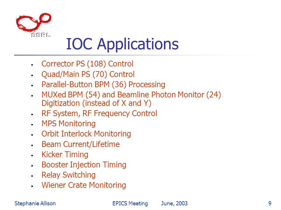 Stephanie AllisonEPICS Meeting June, 20039 IOC Applications Corrector PS (108) Control Quad/Main PS (70) Control Parallel-Button BPM (36) Processing M