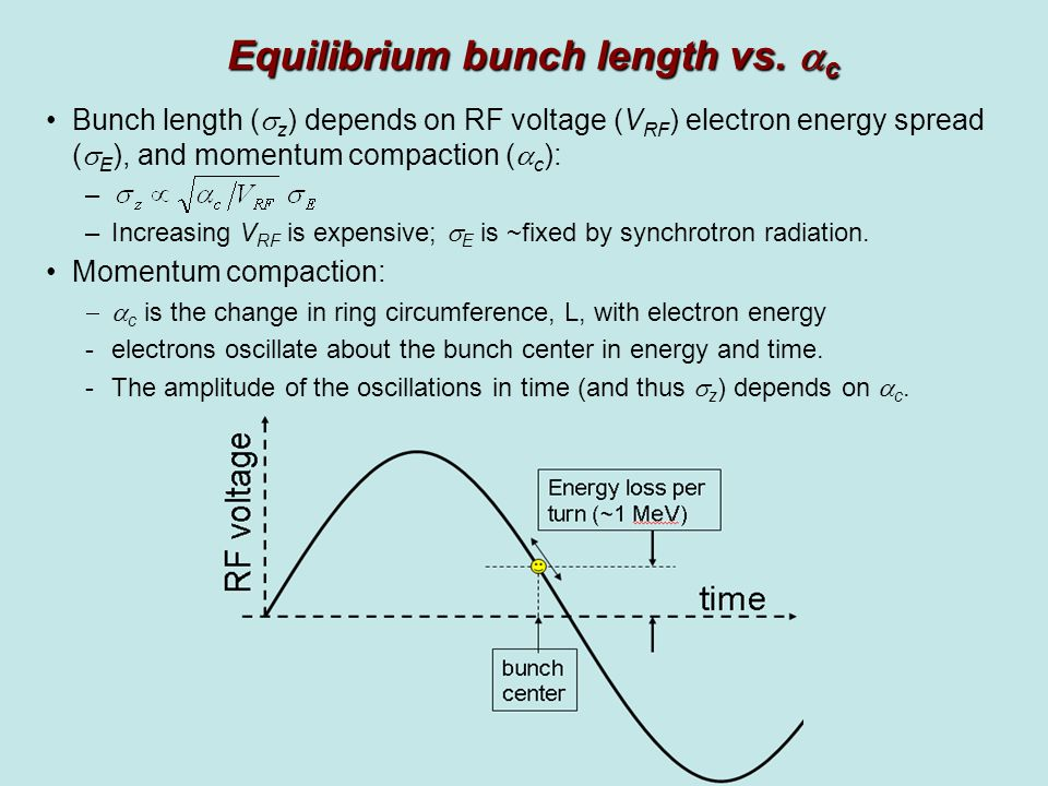 Equilibrium bunch length vs.