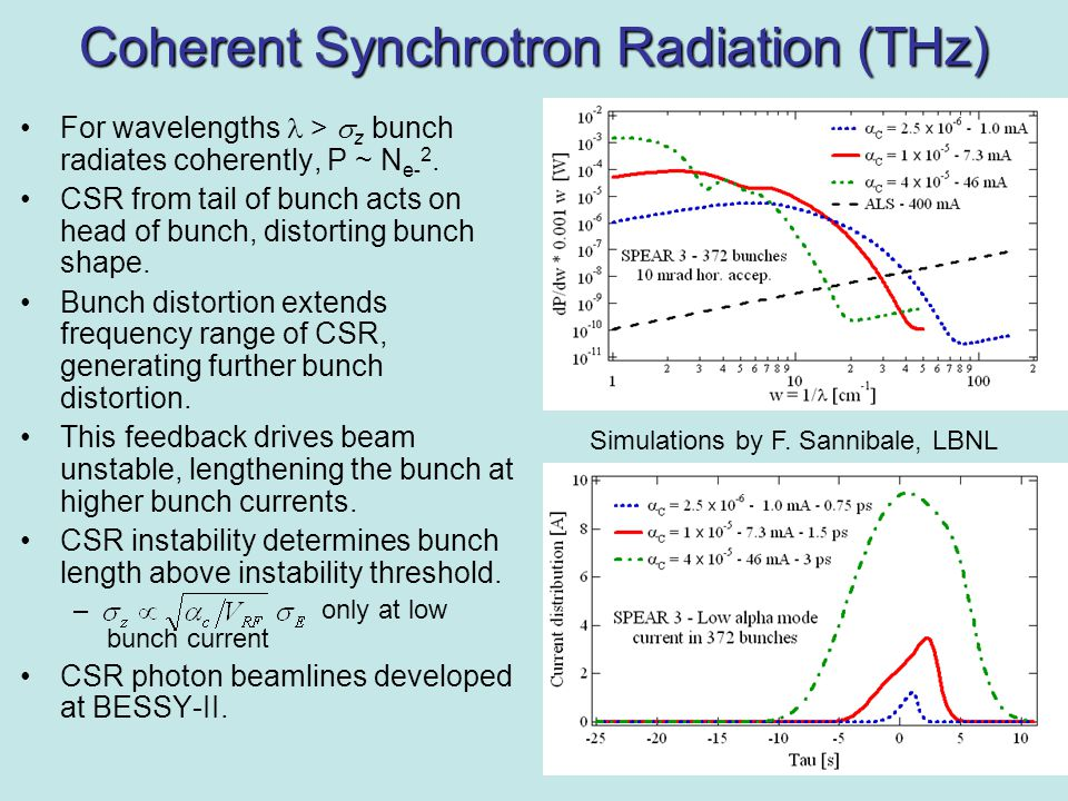 Coherent Synchrotron Radiation (THz) For wavelengths >  z bunch radiates coherently, P ~ N e- 2.