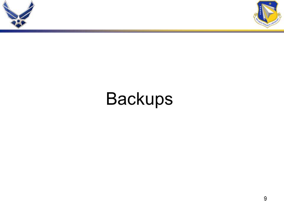 9 Backups