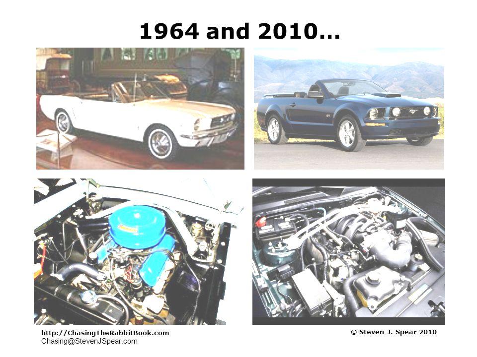 http://ChasingTheRabbitBook.com Chasing@StevenJSpear.com © Steven J. Spear 2010 1964 and 2010…