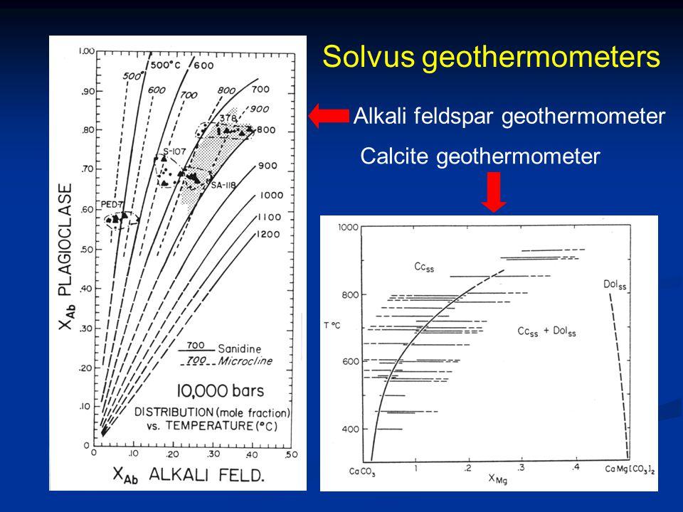 Solvus geothermometers Alkali feldspar geothermometer Calcite geothermometer