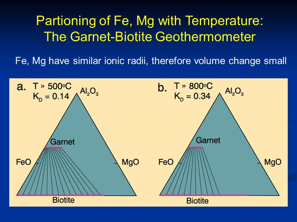 Partioning of Fe, Mg with Temperature: The Garnet-Biotite Geothermometer Fe, Mg have similar ionic radii, therefore volume change small