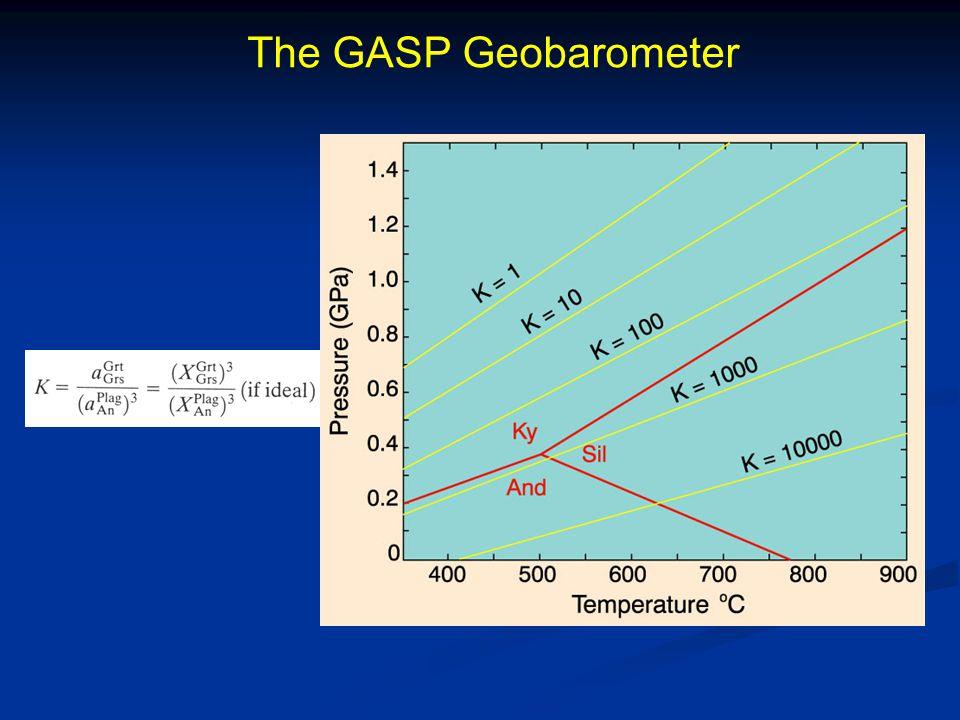 The GASP Geobarometer