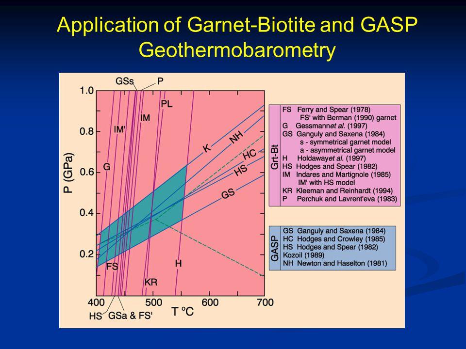 Application of Garnet-Biotite and GASP Geothermobarometry