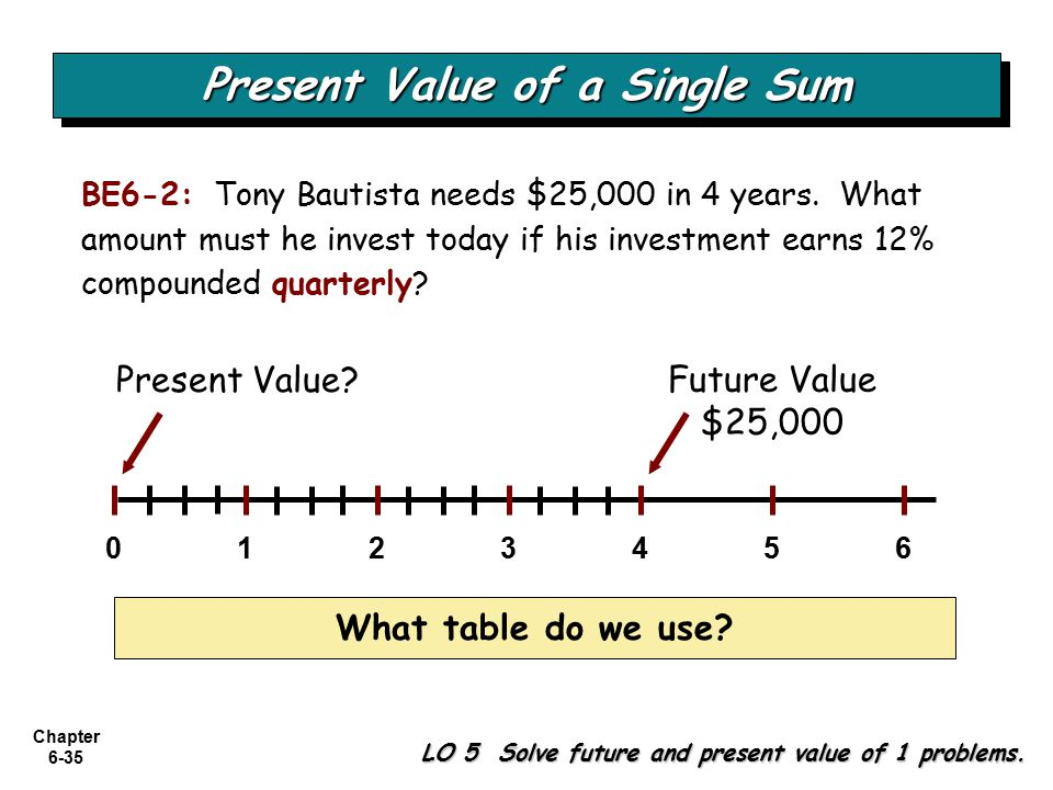 Chapter 6-35 0123456 Present Value.
