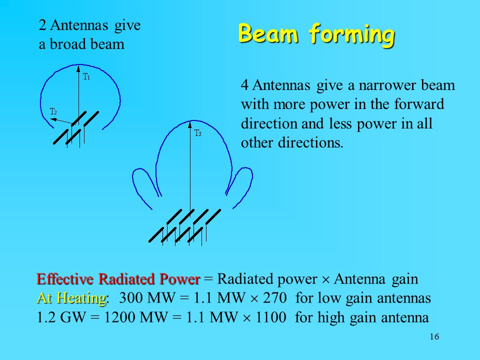 16 2 Antennas give a broad beam 4 Antennas give a narrower beam with more power in the forward direction and less power in all other directions.
