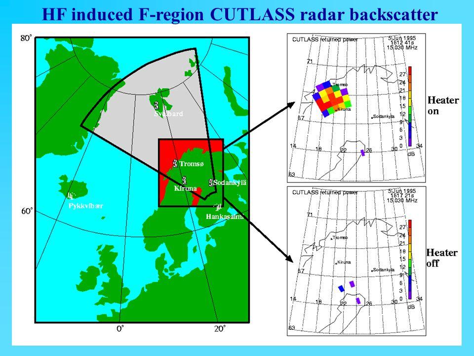 27 HF induced F-region CUTLASS radar backscatter