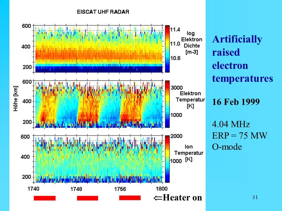 31  Heater on Artificially raised electron temperatures 16 Feb 1999 4.04 MHz ERP = 75 MW O-mode