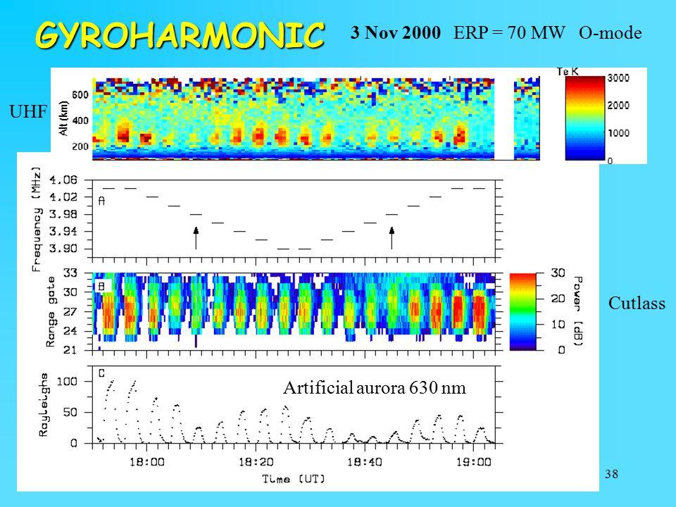 38 GYROHARMONIC Artificial aurora 630 nm Cutlass UHF 3 Nov 2000 ERP = 70 MW O-mode