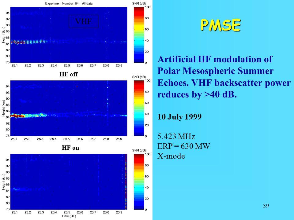 39 Artificial HF modulation of Polar Mesospheric Summer Echoes.