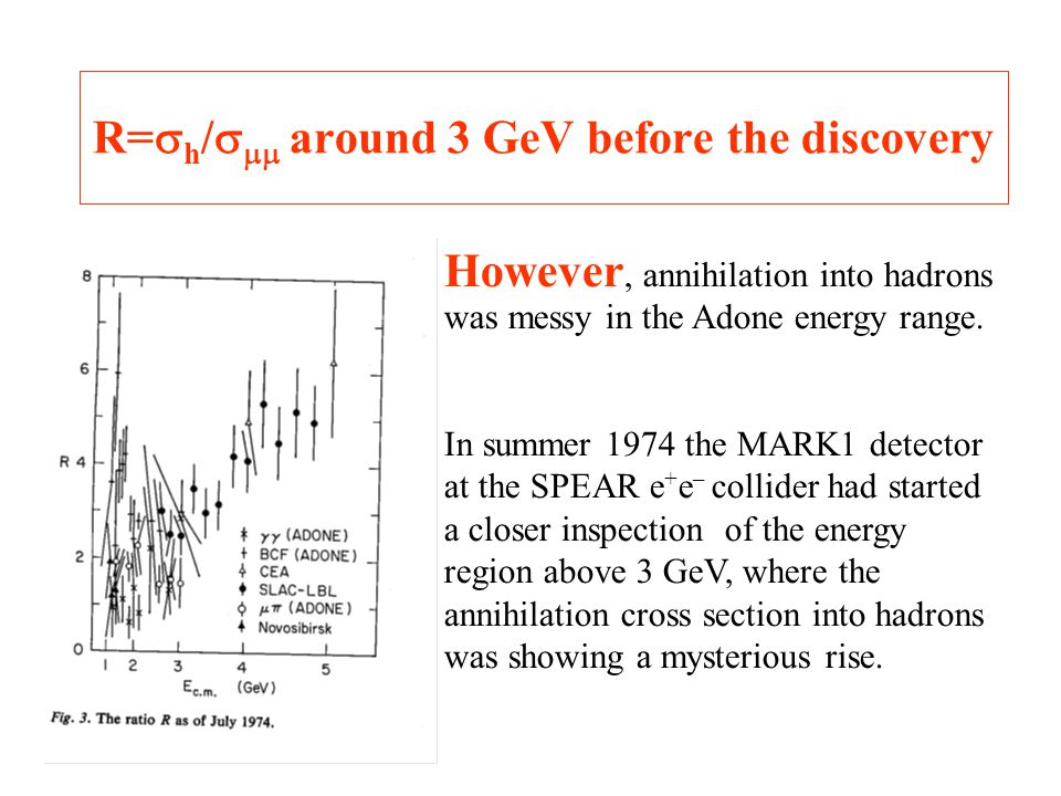 R=  h /   around 3 GeV before the discovery However, annihilation into hadrons was messy in the Adone energy range.
