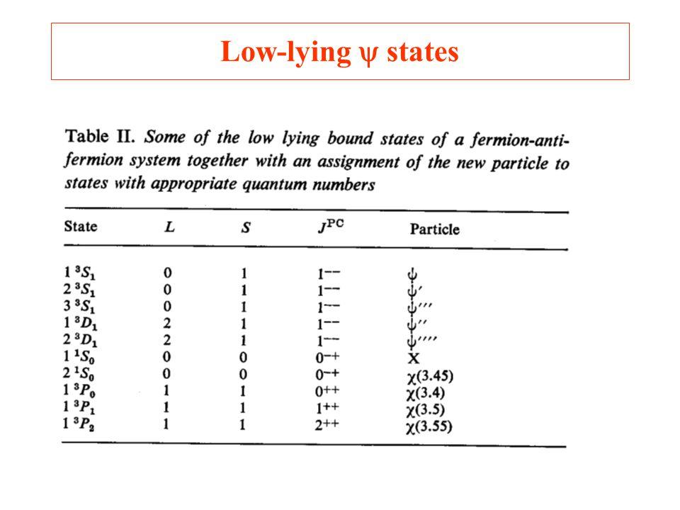 Low-lying  states