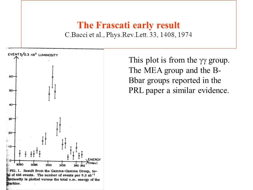 The Frascati early result C.Bacci et al., Phys.Rev.Lett.