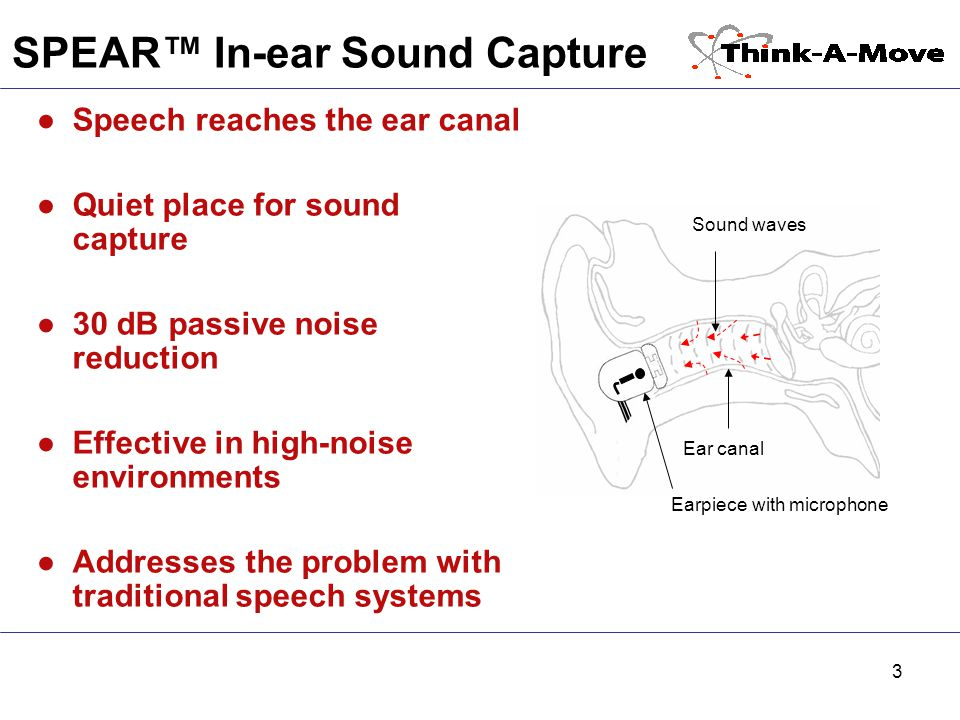 3 SPEAR™ In-ear Sound Capture ●Speech reaches the ear canal ●Quiet place for sound capture ●30 dB passive noise reduction ●Effective in high-noise env