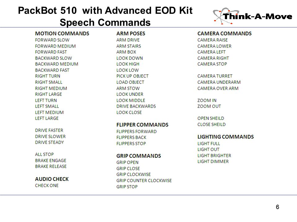 66 PackBot 510 with Advanced EOD Kit Speech Commands