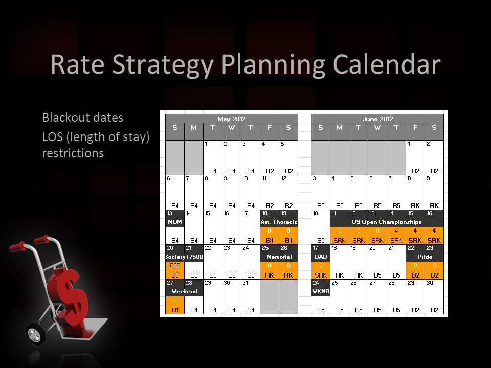 Rate Strategy Planning Calendar Blackout dates LOS (length of stay) restrictions