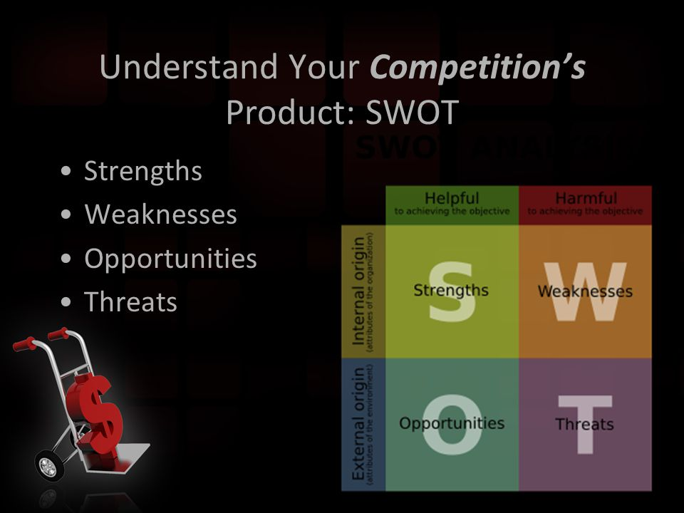 Price Value Assessment (PVA) Objective comparison of your product (and the perception of your product) to your competition's.