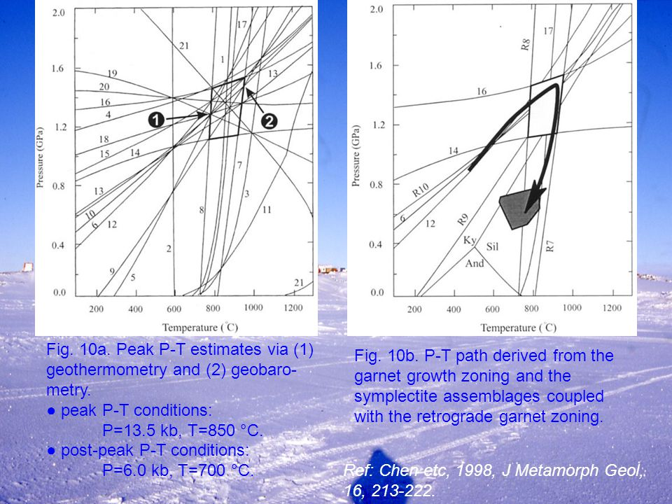 Fig. 10a. Peak P-T estimates via (1) geothermometry and (2) geobaro- metry.