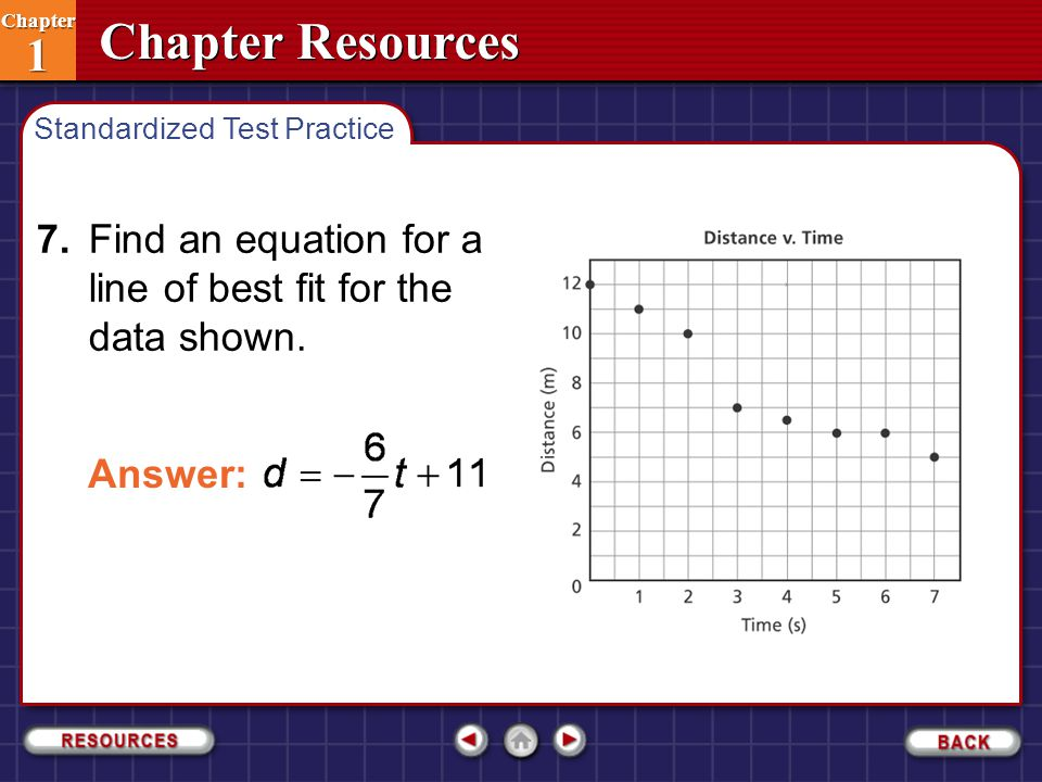 Chapter Resources Chapter 1 Chapter 1 7.Find an equation for a line of best fit for the data shown. Standardized Test Practice STP 7 Answer: