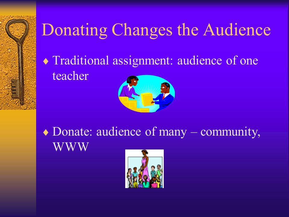 Donating Changes the Audience  Traditional assignment: audience of one teacher  Donate: audience of many – community, WWW