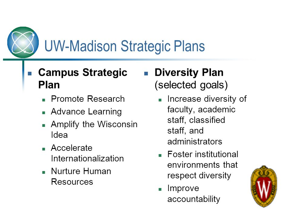 UW-Madison Strategic Plans Campus Strategic Plan Promote Research Advance Learning Amplify the Wisconsin Idea Accelerate Internationalization Nurture