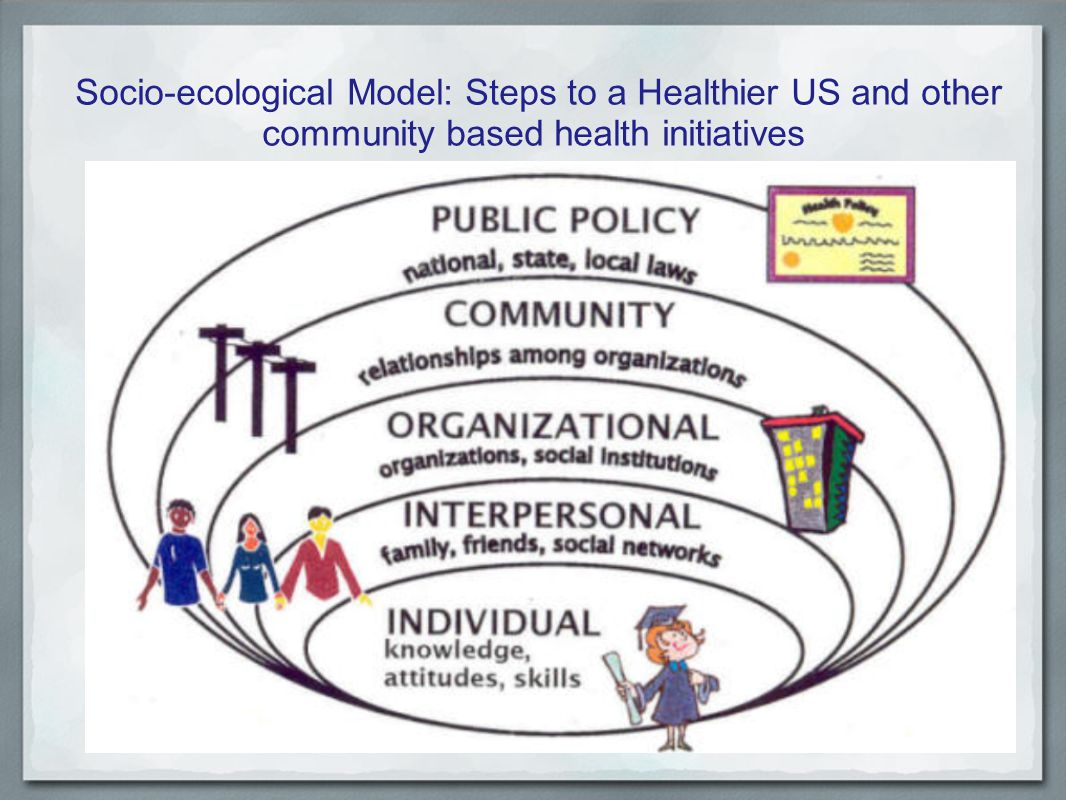 Socio-ecological Model: Steps to a Healthier US and other community based health initiatives
