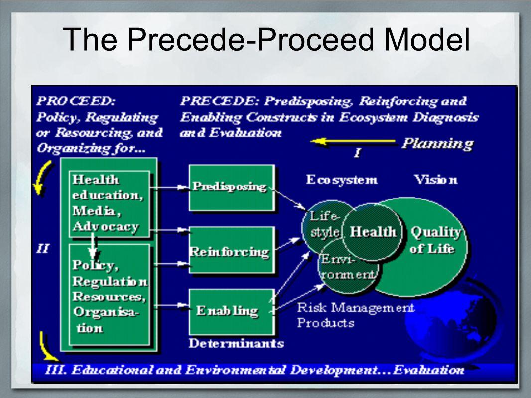 The Precede-Proceed Model