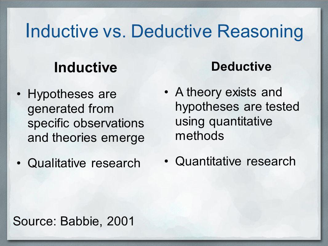I nductive vs.
