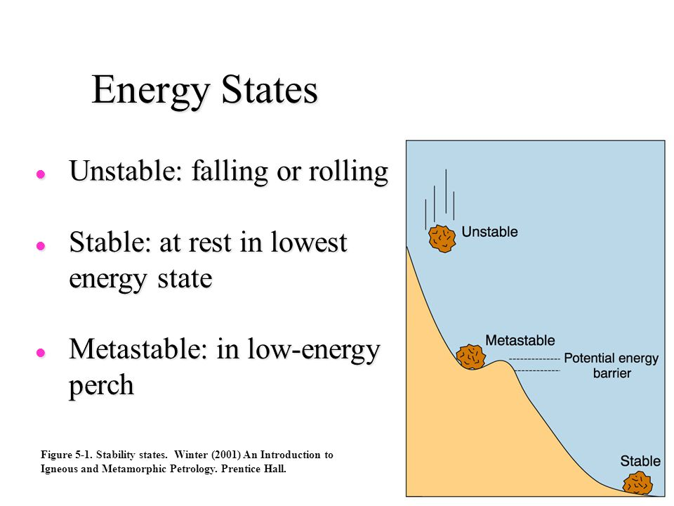 Energy States l Unstable: falling or rolling l Stable: at rest in lowest energy state l Metastable: in low-energy perch Figure 5-1. Stability states.